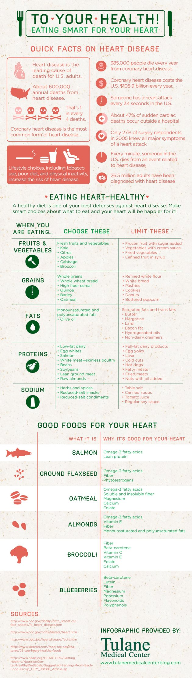 Healthy Heart, Healthy Foods