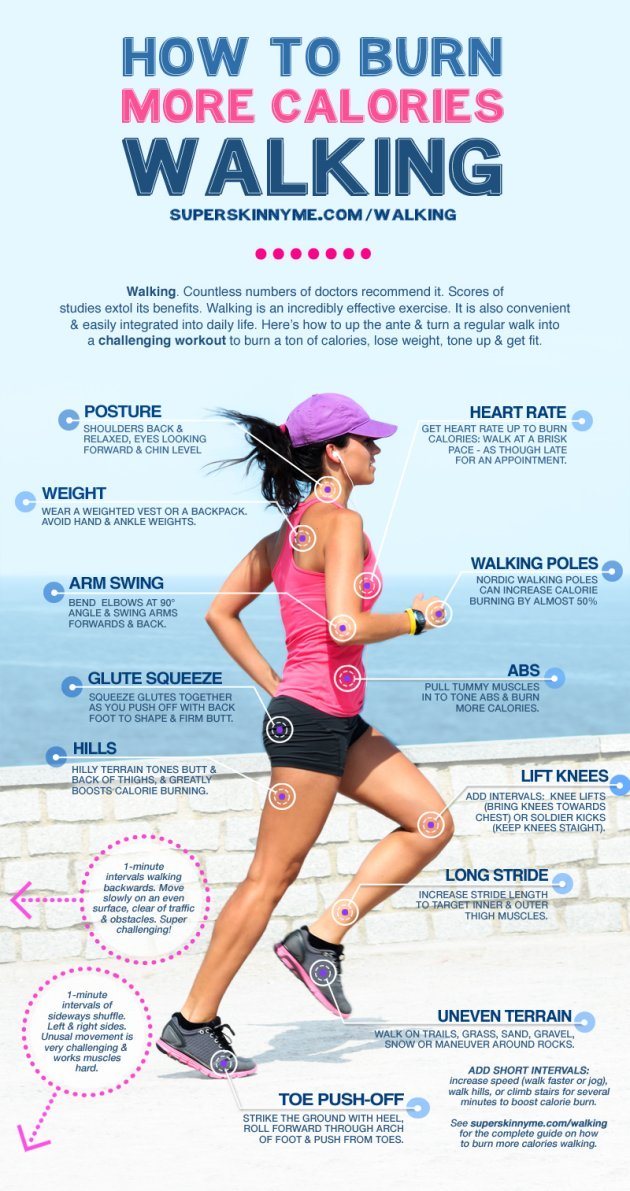 Burn More Calories When Walking