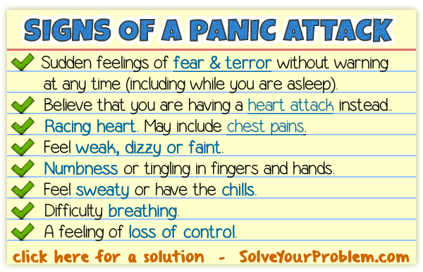 Signs of a Panic Attack